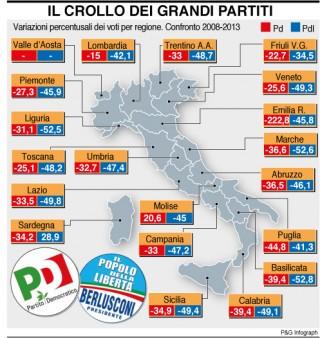 flussi_elettorali_elezioni_risultati_pd_pdl_lega_ms5_monti_sel-320x338